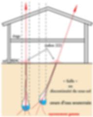 7 failles-souterraines-2-812x1024.jpg