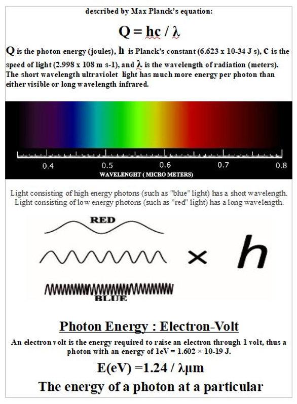 LIGHT METER LED GROW LIGHTING SYSTEMS 11