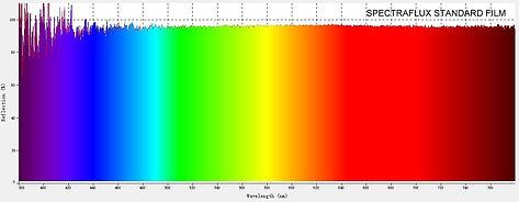 SPECRAFLUX-STANDARD-ON-FLAT-ACRYLIC-PLAT