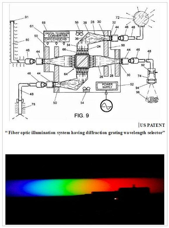 LIGHT METER LED GROW LIGHTING SYSTEMS 8.