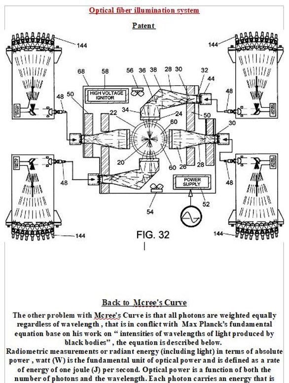 LIGHT METER LED GROW LIGHTING SYSTEMS 10