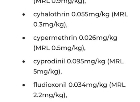Pesticides on raisins and oats