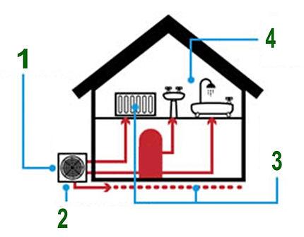 solar-panel-installation-exeter