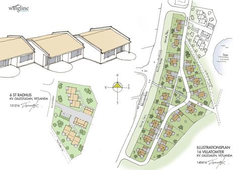 Områdesplanering och Radhus