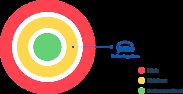 schema-crises-yuno-en.png
