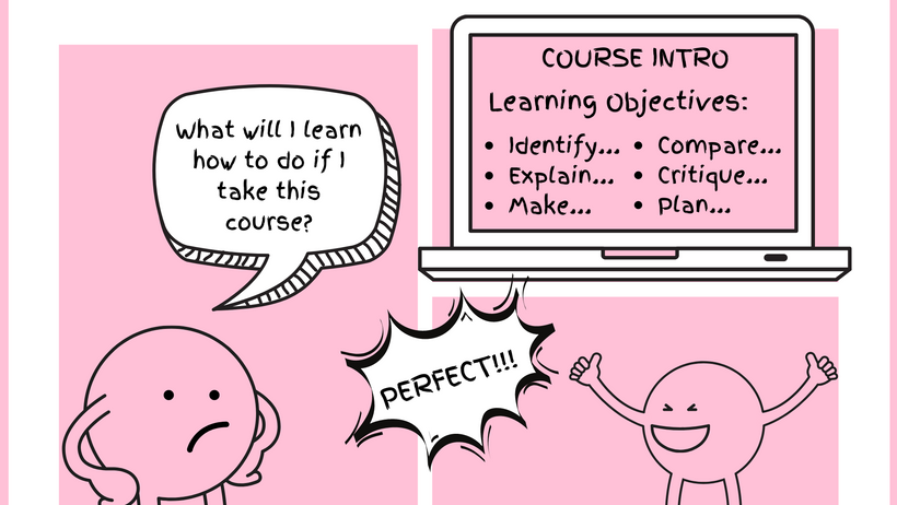Learning Objectives: Part 1