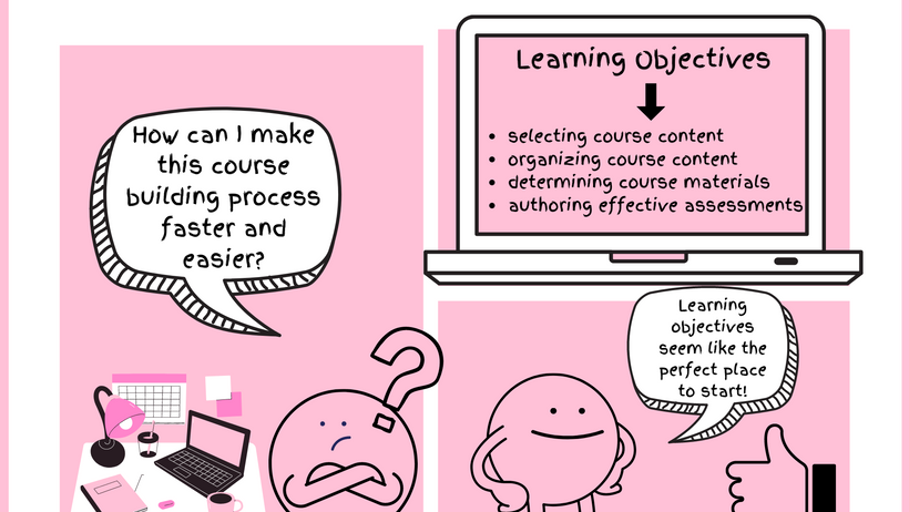 Learning Objectives: Part 2