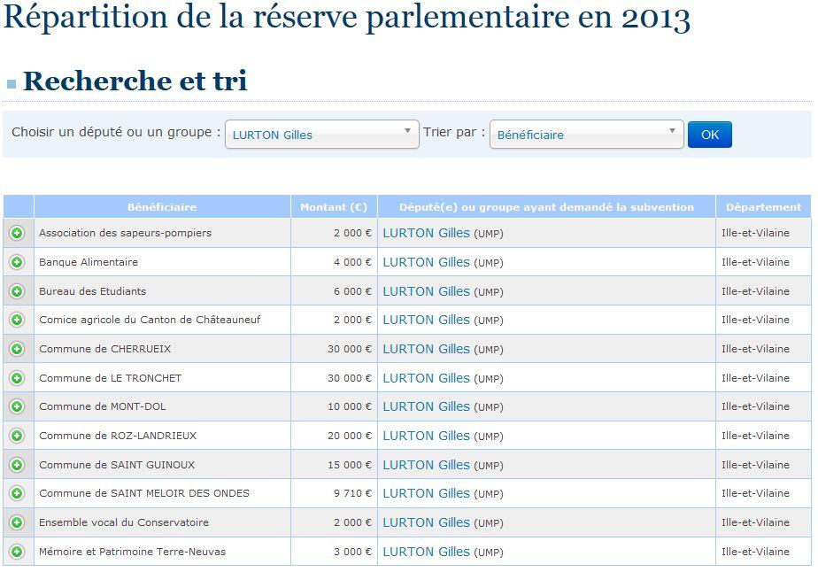 2013-12-31-Publication_rÇserve_parlementaire_2013-GL
