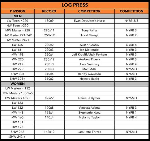 log press.png