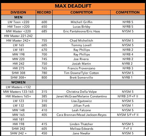 max deadlift.png