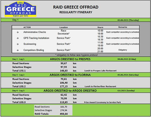 itinerary raid.png