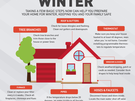 Winter Is Here - Is Your House Ready?