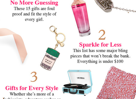 Last Minute Gift Ideas: Hurry You Still Have Time!
