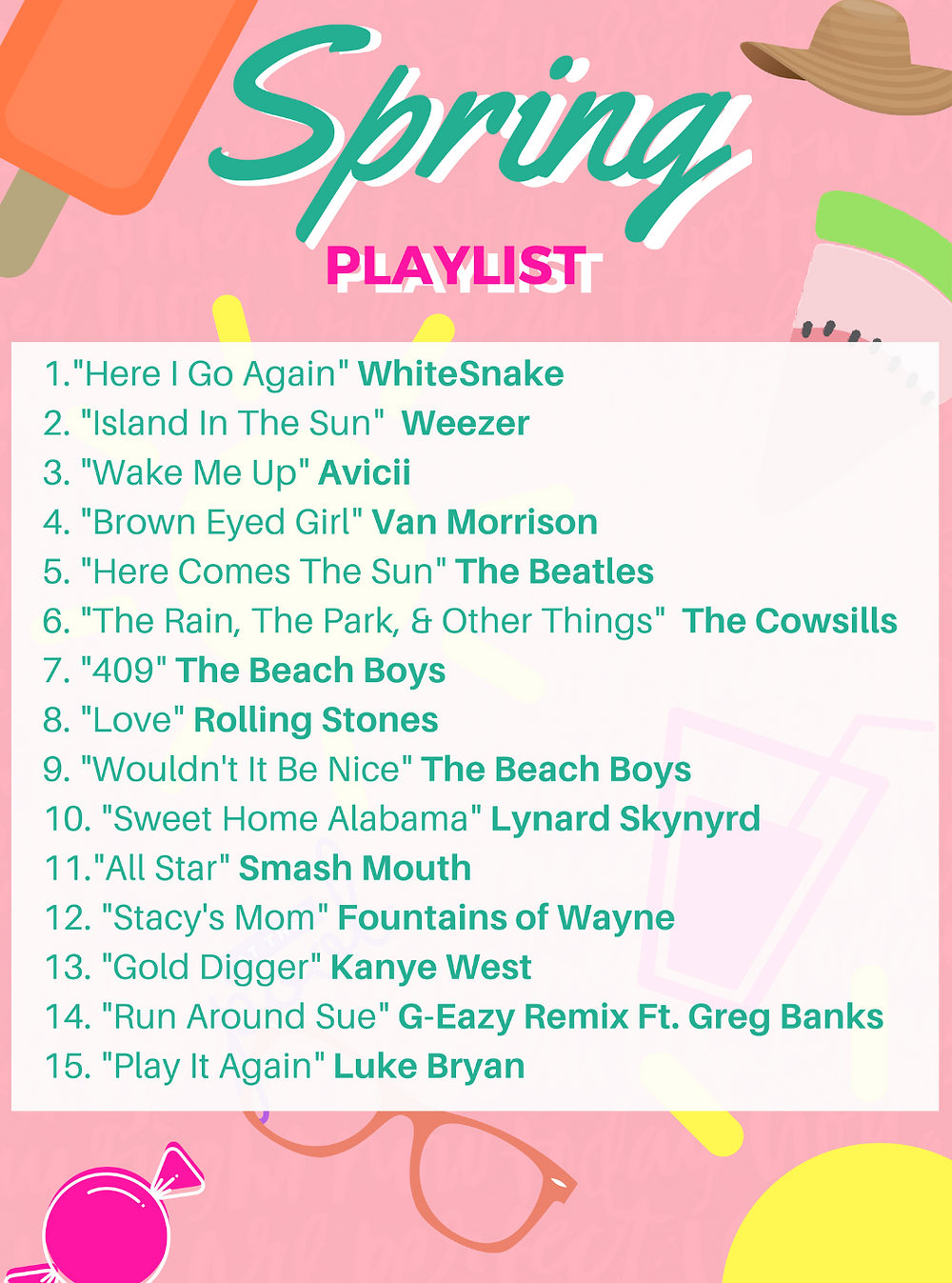 spring break playlist 2017