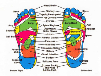 Neuropathy Pain and Essential Oils
