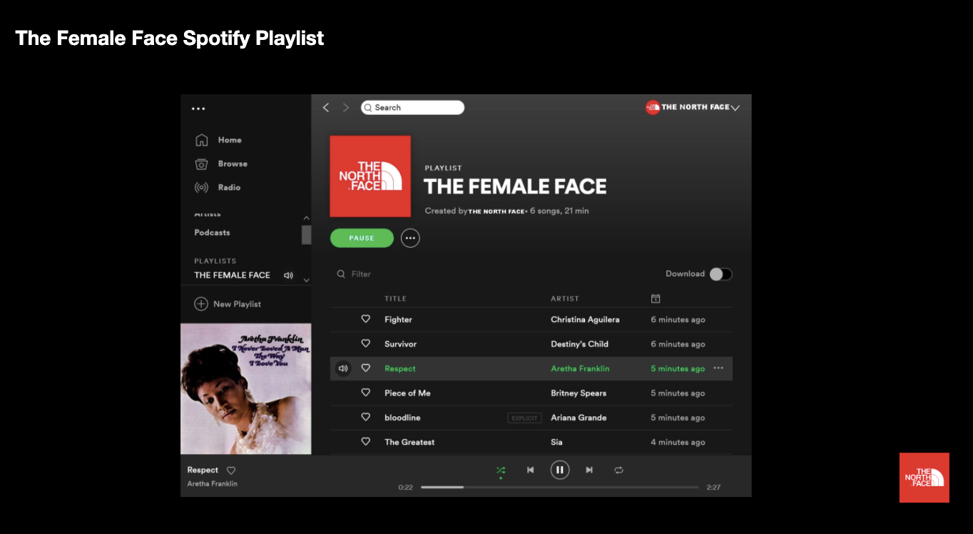 The Female Face Spotify Playist