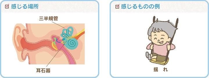 kankaku2_fact_1.jpg