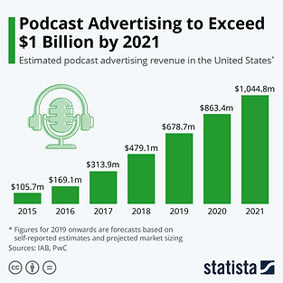 PodcastAdvertisement.jpeg