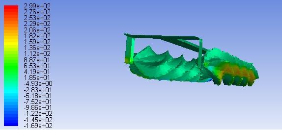 Simulation_1e07_-+Y_wall_shear_stress_022_450