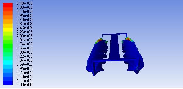 Simulation_1e07_-+wall_shear_stress_half
