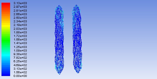 Simulation_1e07_-+wall_shear_stress_028_225