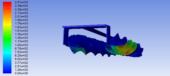 Simulation_1e07_-+wall_shear_stress_022_334_2