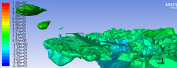 Simulation_1e07_-+tangen_velos_ship