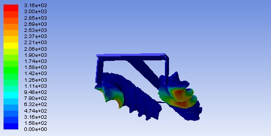 Simulation_1e07_-+wall_shear_stress_022_445