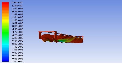 Simulation_1e07_-+X_wall_shear_stress_022_334