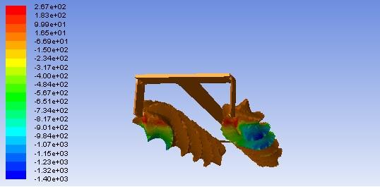 Simulation_1e07_-+X_wall_shear_stress_022_445
