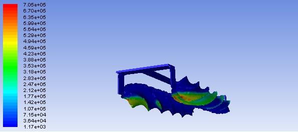 Simulation_1e07_-+pressure_total_022_334
