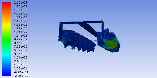 Simulation_1e07_-+Y_wall_shear_stress_022_334_2