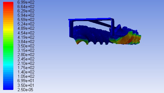 Simulation_1e07_-+wall_shear_stress_018