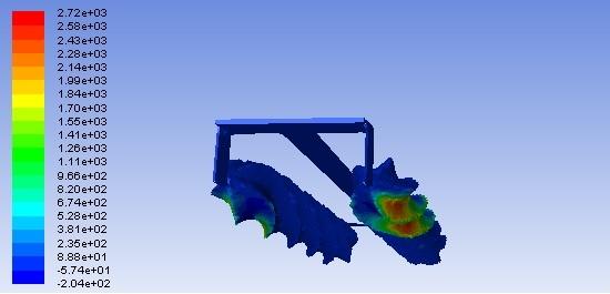 Simulation_1e07_-+Y_wall_shear_stress_022_445