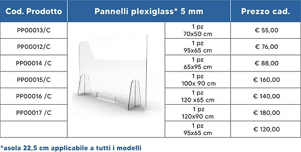 PANNELLI PLEXI.tif