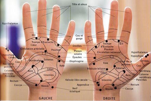 comment faire une pression dans le creux de la main - massage des mains - massage des pieds - mots de l'âme