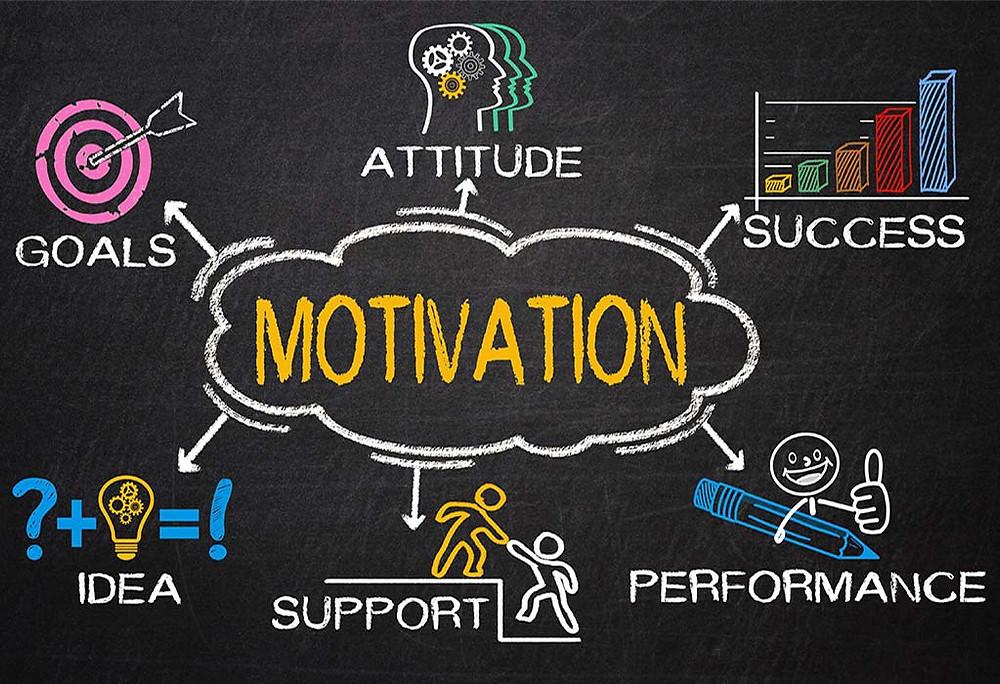 motivation succès but à atteindre trouver des idées pour réussir comment avoir une meilleure performance