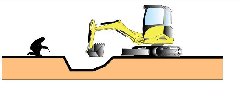 Tracciamento e scavo