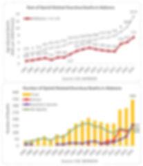 alabama_2018 chart.jpg