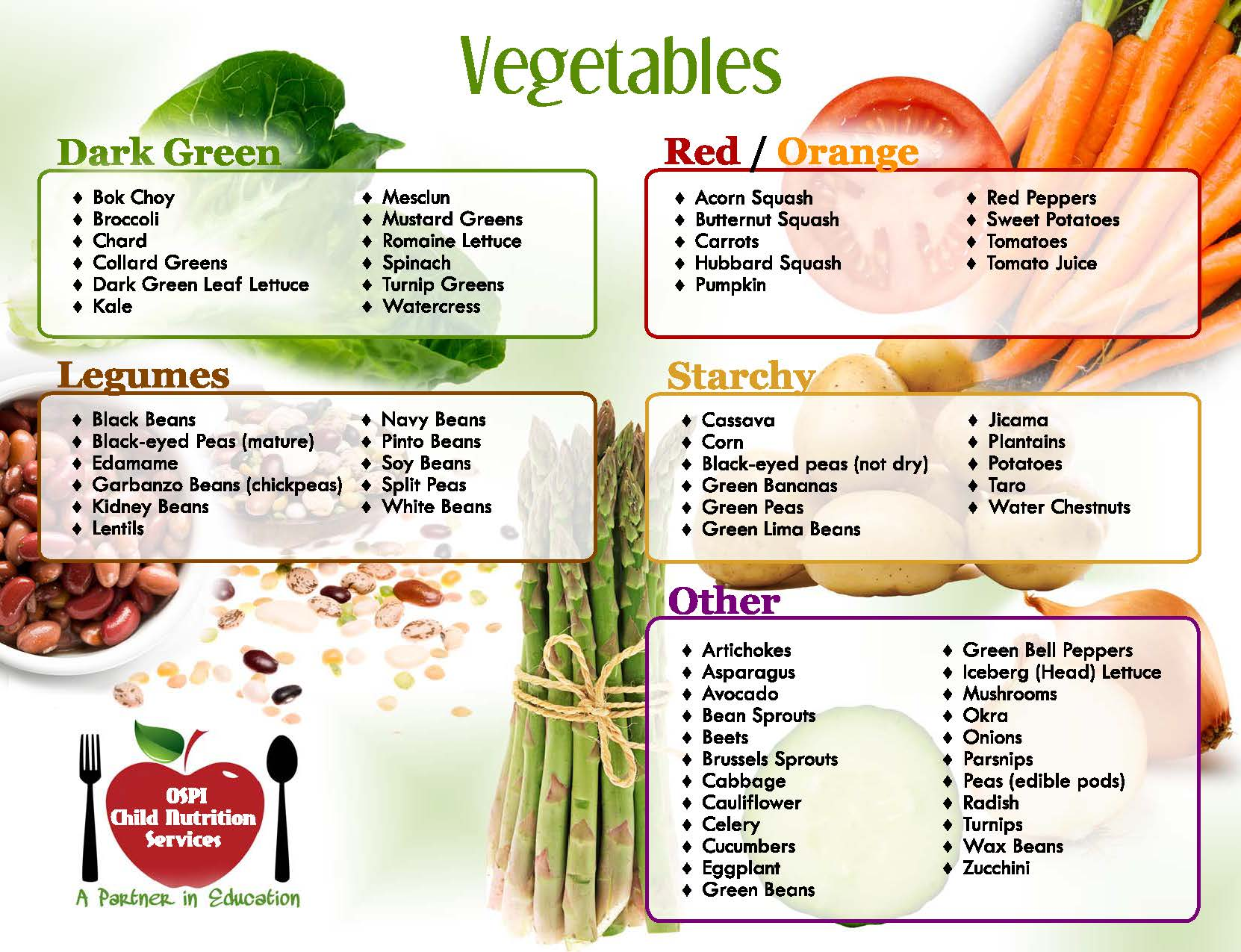 school-nutrition-vegetable-subgroup_624347