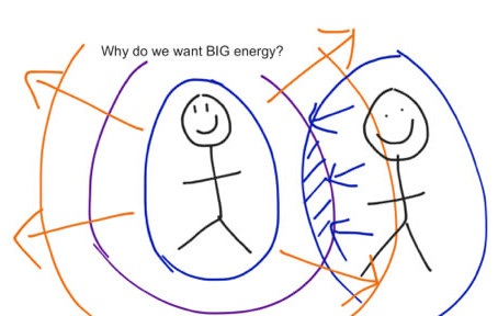Why do you want a BIG Energy field?