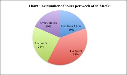 chart 1.4c
