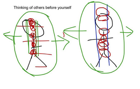 Thinking of Others Before Yourself – Case Study