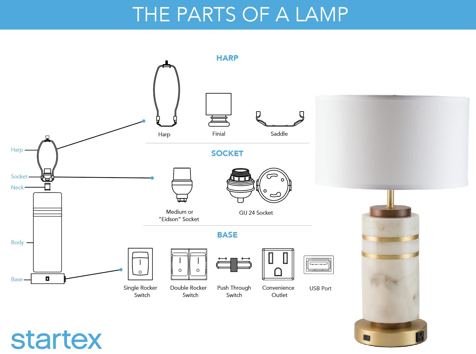 startex lighting faqs