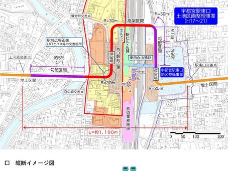 JR宇都宮駅西口におけるLRTルートの構造について