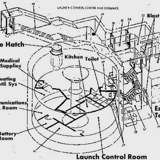 Diagram of control center