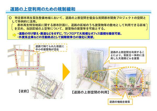 都市再生特別措置法2.jpg