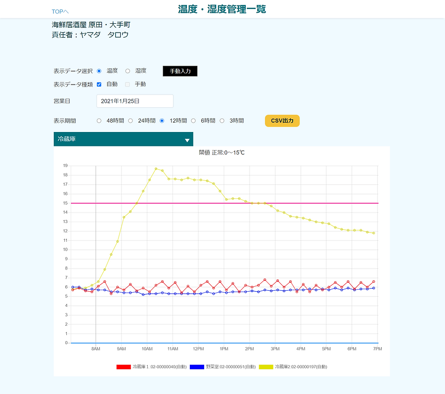 温度グラフ.png