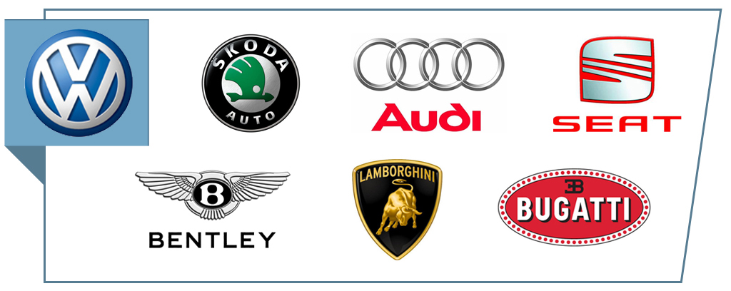 Volkswagen Group Want Audi Limited Budget Wait For VWSkoda - Is audi owned by volkswagen