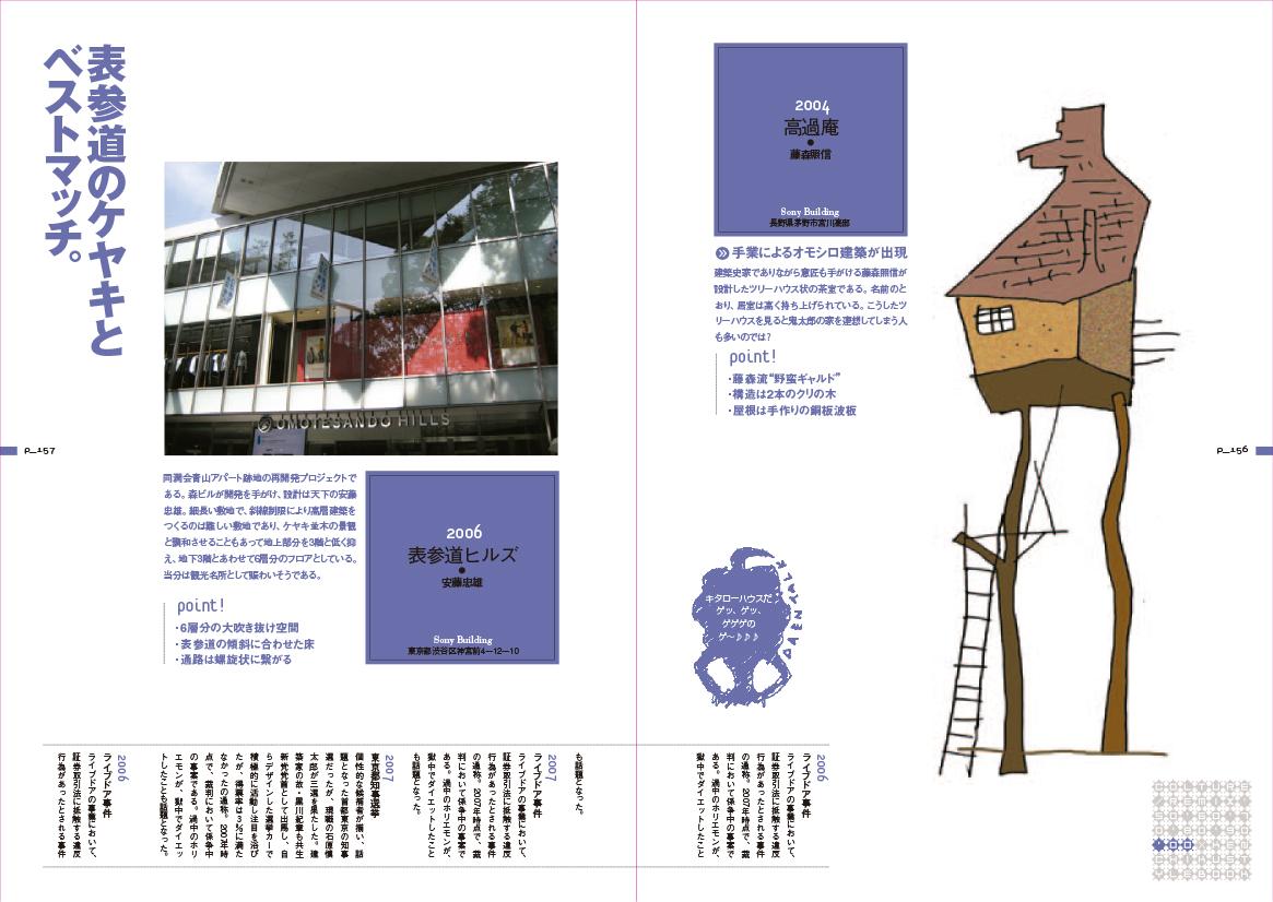 建築スタイルブック